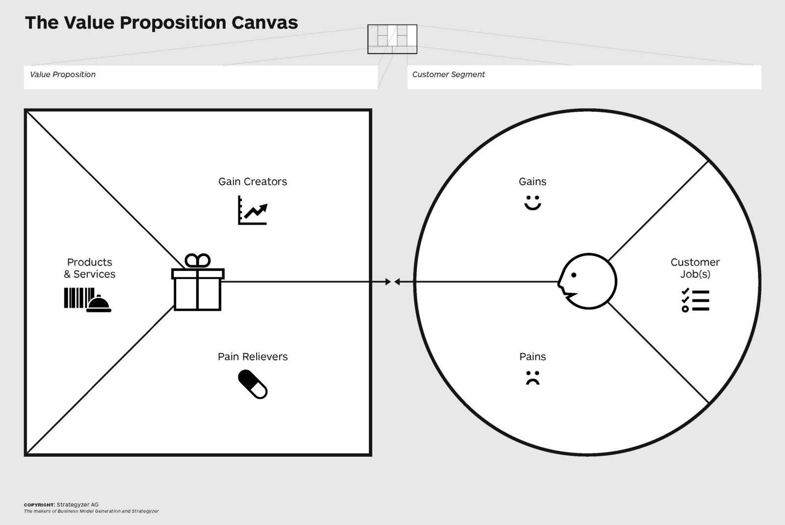 value-proposition-canvas-template-high-resolution-strategyzer